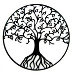 Tree of life/file graphic