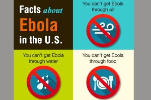 Ebola poster (Photo via CDC)