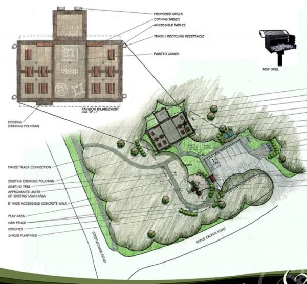 Pony Barn Plans/RA