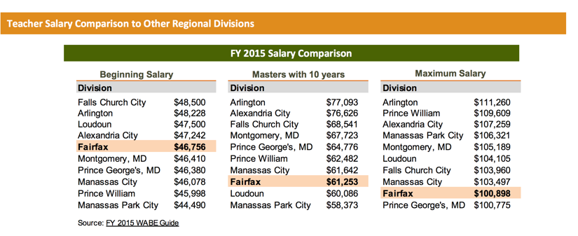Basic Pay Scales 2016 Of The Civil Servants