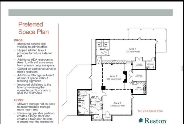 Proposed layout of Tetra (Lake House)/Credit: Reston Association