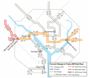 Metro SafeTrack impacts for March 6-14, 2016