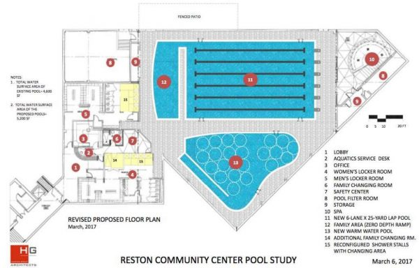 Rough timeline set for upgrades to reston community center - Campbell community center swimming pool ...