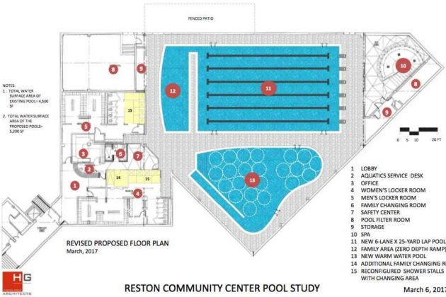 Proposal for renovation of RCC's aquatics center