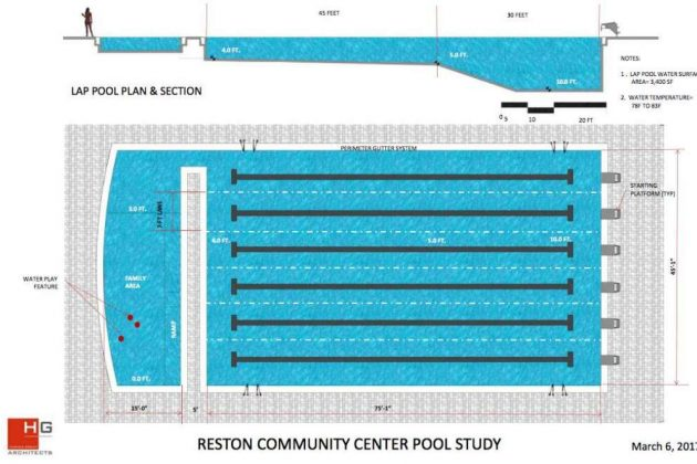 Proposal for lap and family pool at RCC's aquatics center