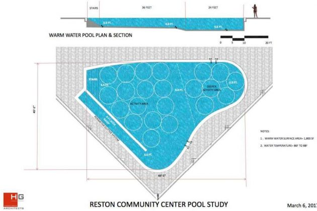 Proposal for therapy pool at RCC's aquatics center