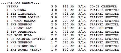 Snowfall totals March 14 - National Weather Service