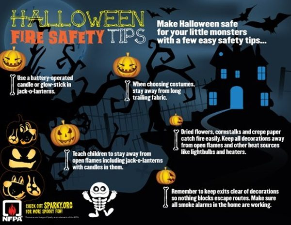 Halloween Safety Tips: Fire Hazards, Costumes, Visibility and More ...